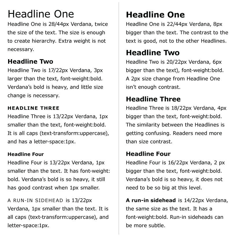 5 levels of headings